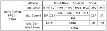 dpp11-wattage-scheme